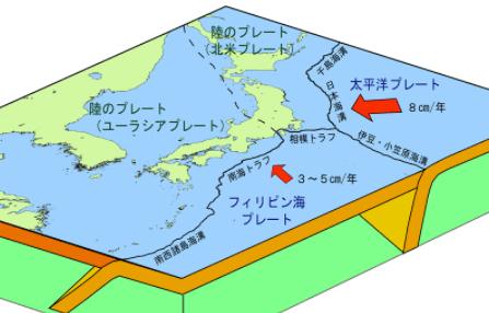 最近地震が多い 地震が起こる理由