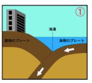 南海トラフ地震が起こる理由1