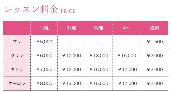服部樹咲 バレエ教室 フォルテ 料金表