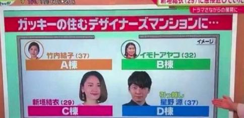 星野源 新垣結衣 自宅 マンション 住所