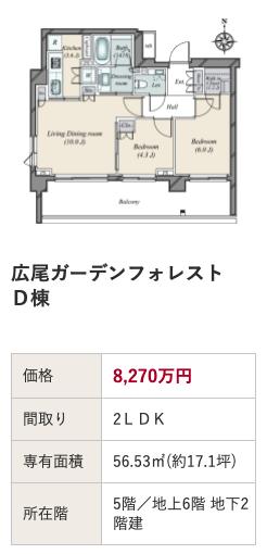 星野源 新垣結衣 自宅マンション 場所 広尾ガーデン